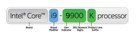 Como identificar os modelos de processadores Intel